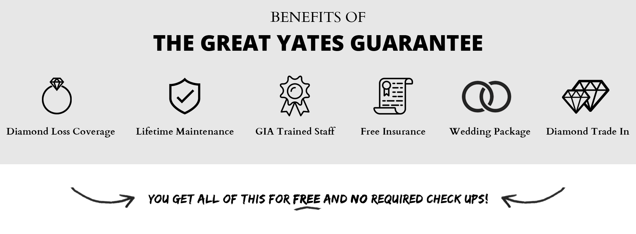The Great Yates Guarantee Benefits