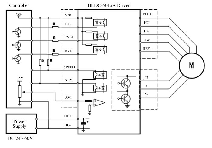 brushless dc motor wiring