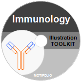 Illustration Toolkit Immunology