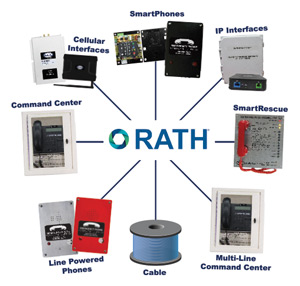 RATH® Product Offering
