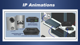 IP Animations
