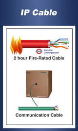 IP Cable