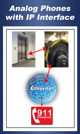 Stand Alone Analog Elevator Phones with Remote IP Interface