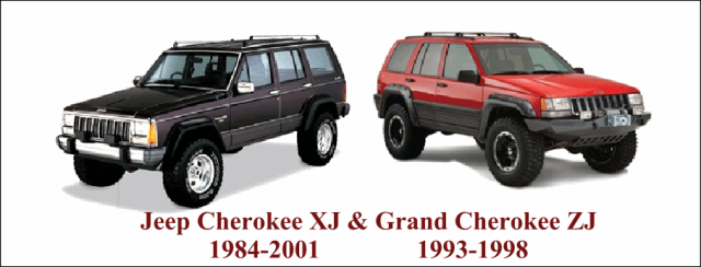 Jeep Cherokee Parts, Grand Cherokee Parts from Midwest Jeep Willys