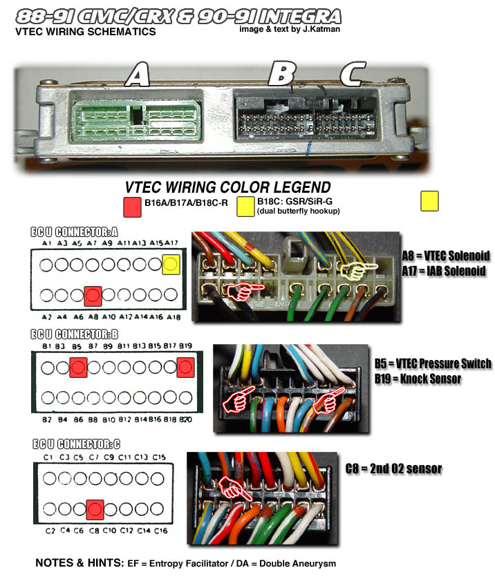 OBD0 ECU Quick Reference Wiring Diagram For Swaps
