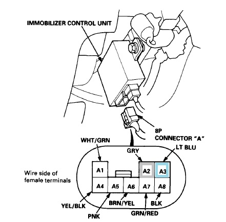 Wiring Diagram For 97 Honda Prelude on coleman heat pump thermostat wiring diagram