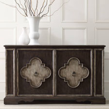 All Console Tables