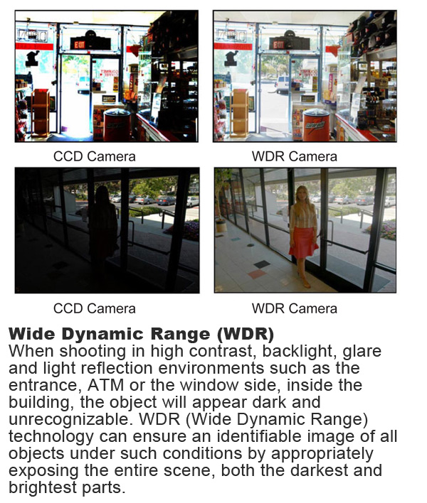 HD Button Camera with Wide Dynamic Range