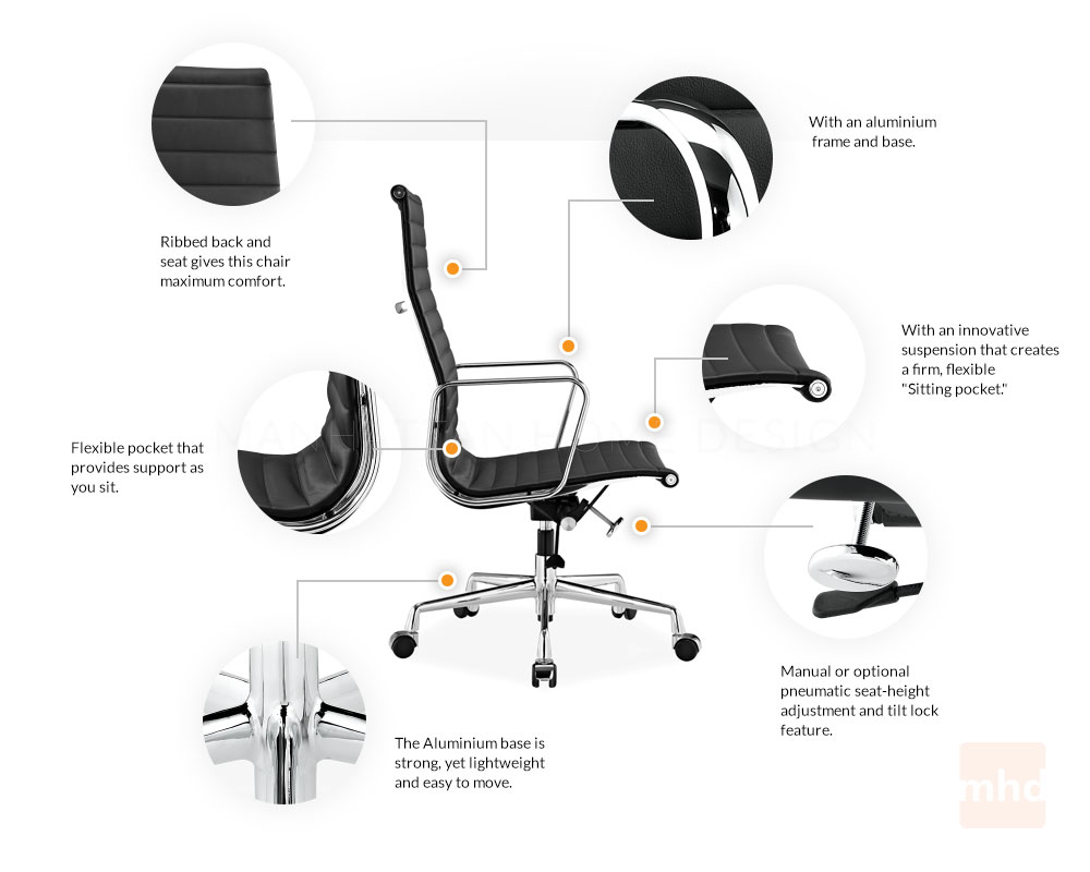Eames Office Chair Replica Ribbed Management Features