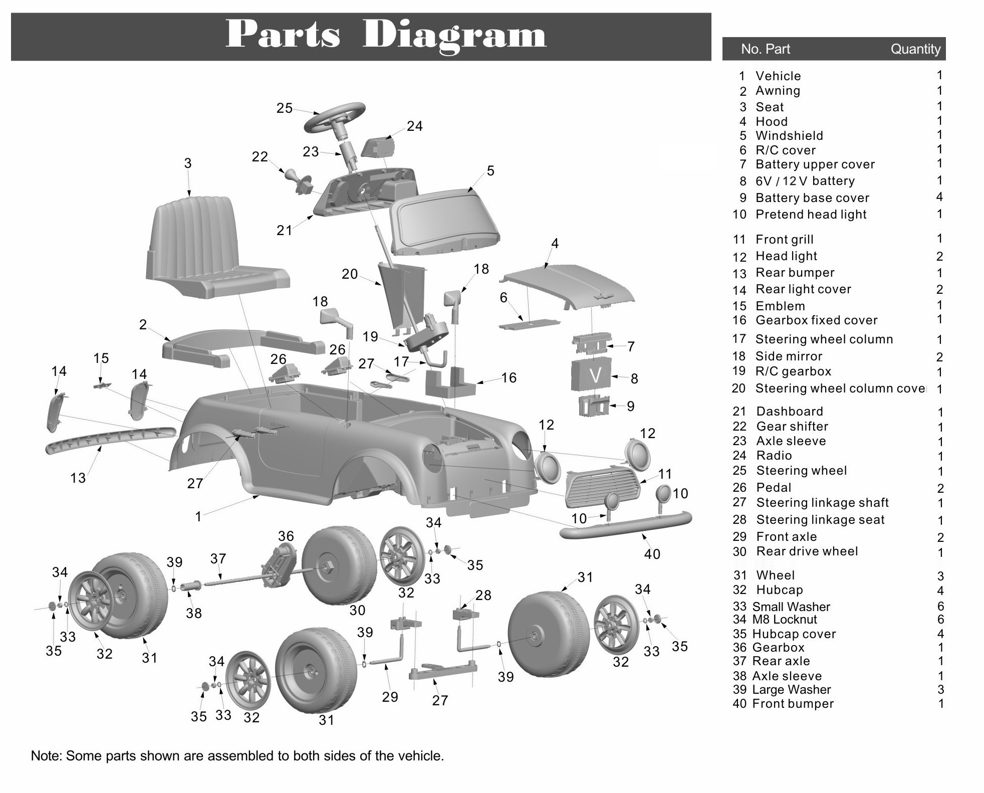 Charming Car Body Part Diagram Contemporary - Electrical Circuit ...