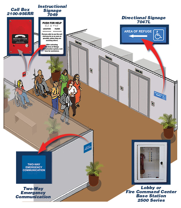 Click to Download: Area-of-Refuge 'How it Works' Diagram