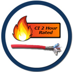 Cable Code Requirements