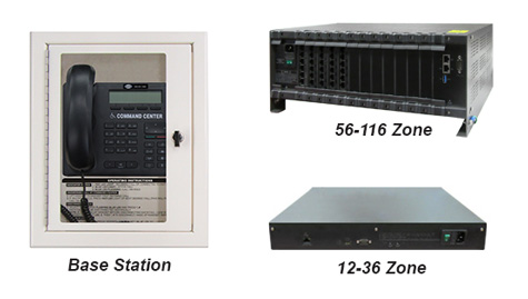 IP Base Station & Distribution Module