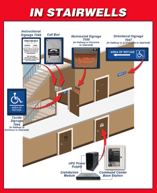 Request a Quote for a Stairwell 1-116 Call Box System