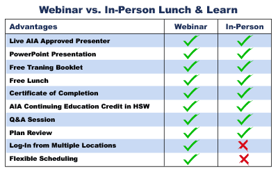Lunch and Learn Webinar versus In Person comparison graphic