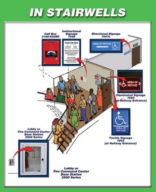 Request a Quote for a Stairwell 1-10 Call Box System
