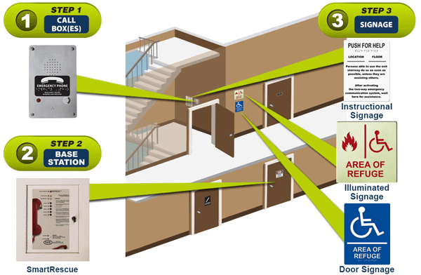 RATH® Area of Refuge Quote Builder 1-10 System for a Stairwell