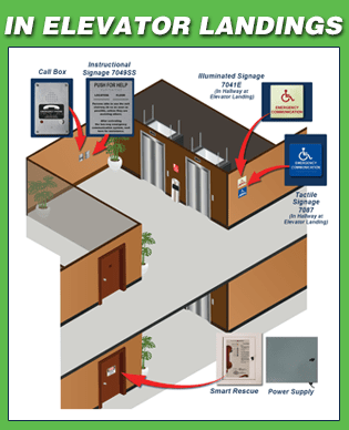Request a Quote for SmartRescue System -  Elevator Landing 1-10 Call Box System