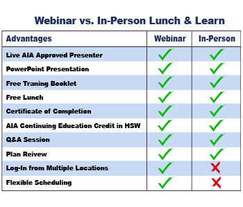 Lunch and Learn comparison graphic