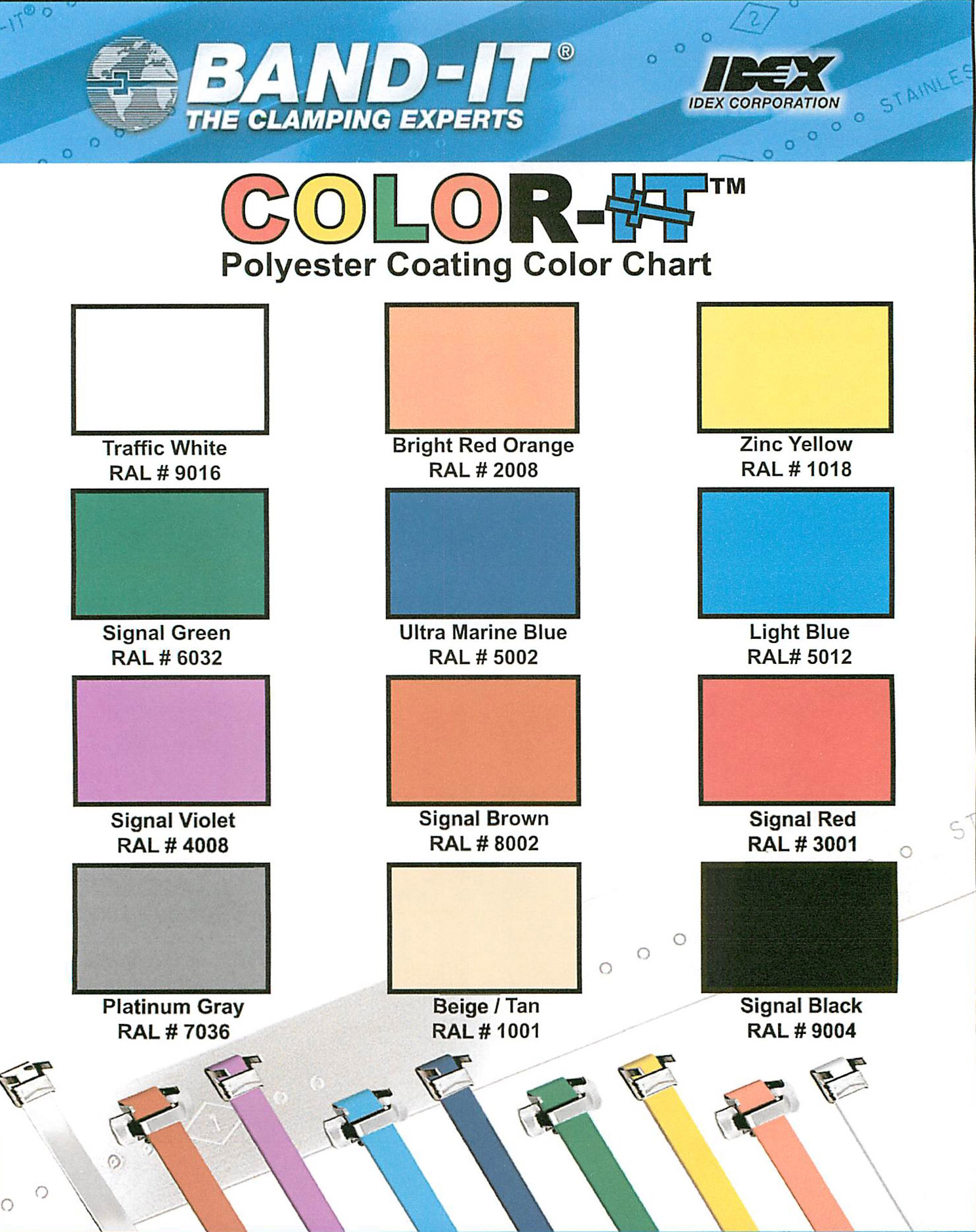 Band it color it steel banding chart band it applications band it stainless steel banding has a variety of custom color coatings to match you job site color it banding can also be used for identification purposes nvjuhfo Choice Image