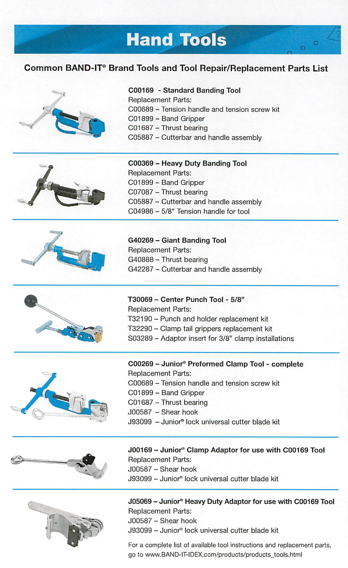Common Band-It ToolsRepair / Replacement Parts List - Band ...