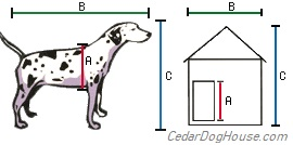 dog house size
