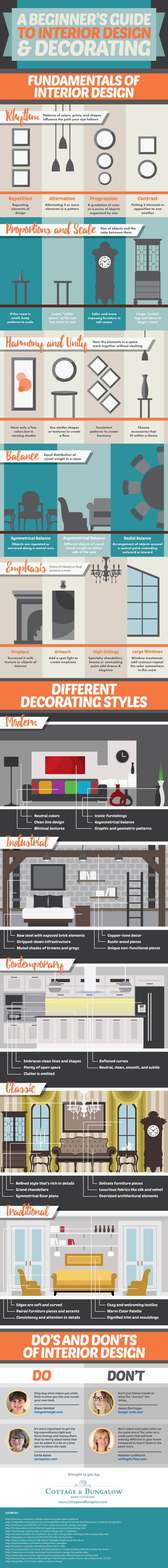 Beginner S Guide To Interior Design Decorating Infographic