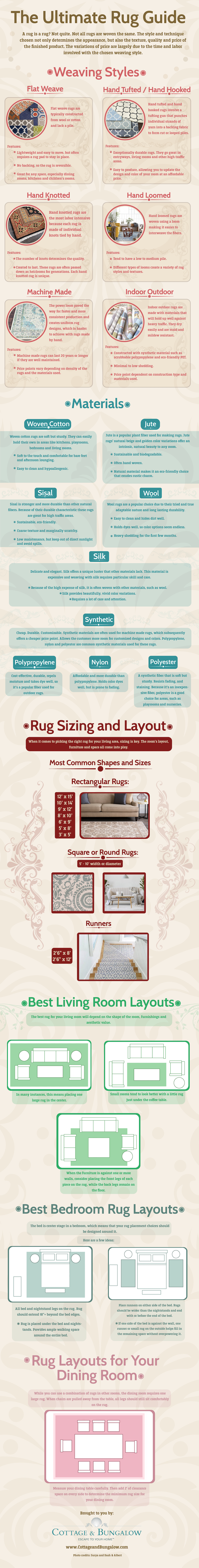 The Ultimate Guide: How to Choose a Rug
