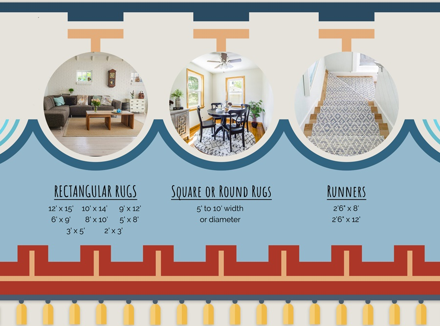 Common shapes and sizes of rugs