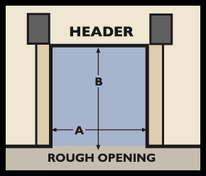 How To Measure For A Roll Up Door And Garage Door